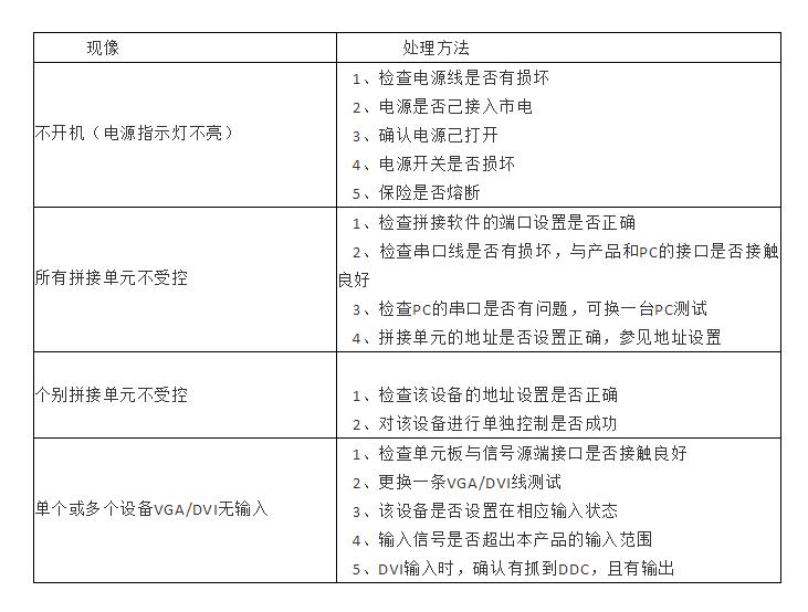 四川云程方兴科技:液晶拼接屏使用说明书